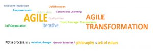 Agile is about mindset