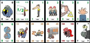 Planning Poker Story Point